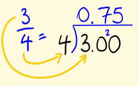fraction to decimal by dividing.png
